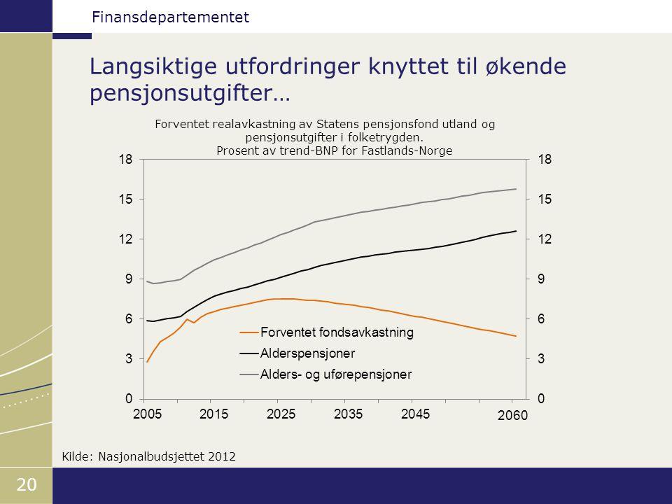 Finansdepartementet 20 Kilde: Nasjonalbudsjettet 2012 Forventet realavkastning av Statens pensjonsfond utland og pensjonsutgifter i folketrygden.