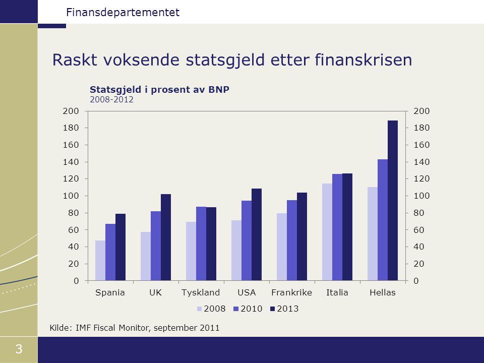 Finansdepartementet Kursfall viser redusert tillit til banker i euroområdet Kurser på bankaksjer.