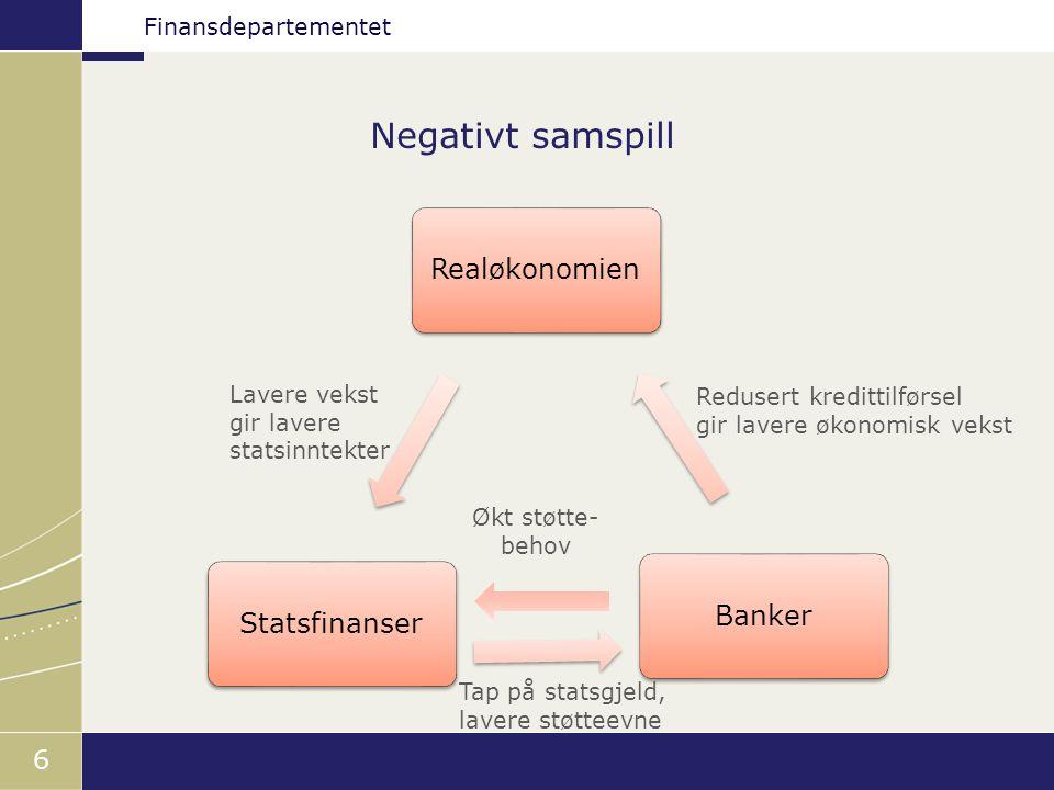 Finansdepartementet Negativt samspill 6 RealøkonomienBankerStatsfinanser Redusert kredittilførsel gir lavere økonomisk vekst Lavere vekst gir lavere statsinntekter Tap på statsgjeld, lavere støtteevne Økt støtte- behov