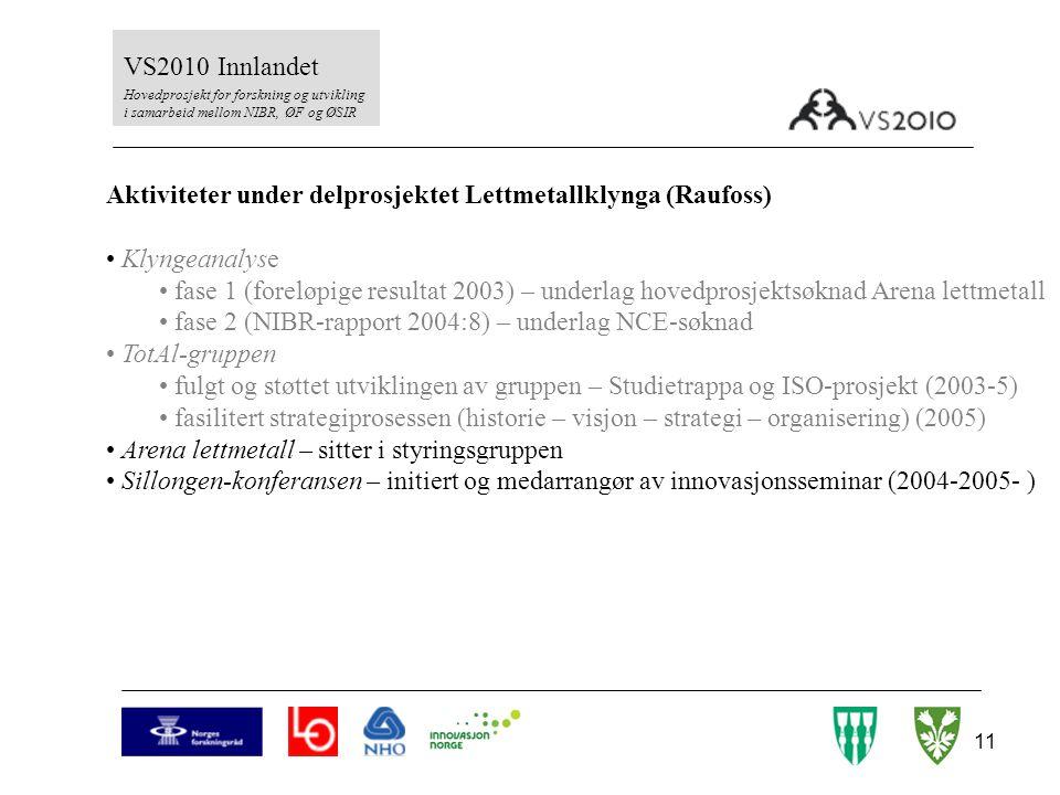 11 VS2010 Innlandet Hovedprosjekt for forskning og utvikling i samarbeid mellom NIBR, ØF og ØSIR Aktiviteter under delprosjektet Lettmetallklynga (Rau