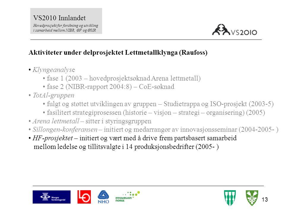 13 VS2010 Innlandet Hovedprosjekt for forskning og utvikling i samarbeid mellom NIBR, ØF og ØSIR Aktiviteter under delprosjektet Lettmetallklynga (Rau