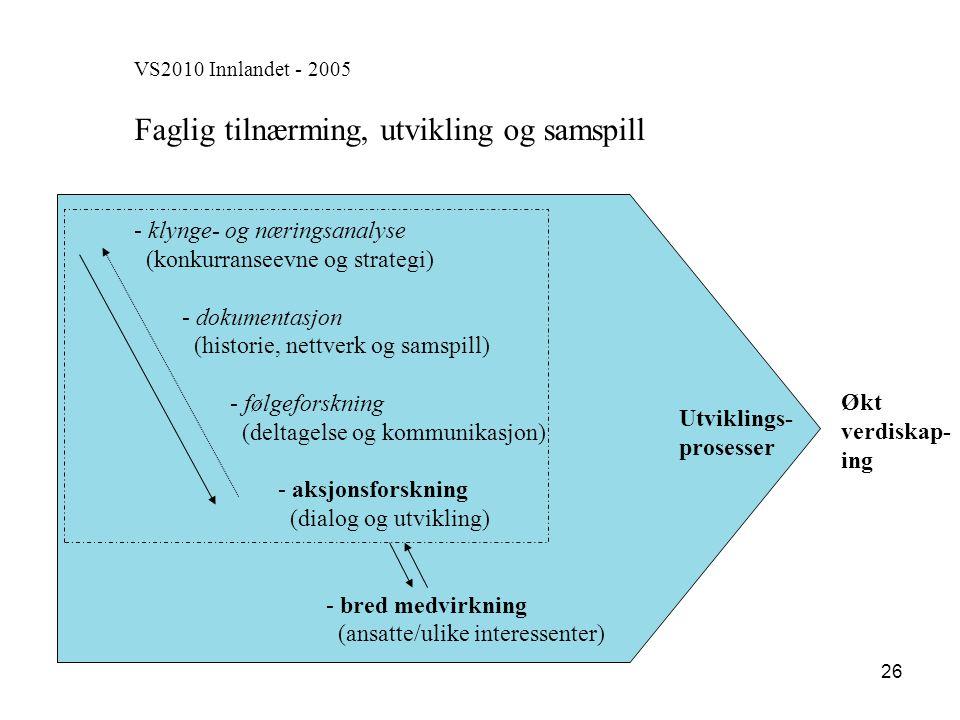 26 VS2010 Innlandet - 2005 Faglig tilnærming, utvikling og samspill - - klynge- og næringsanalyse (konkurranseevne og strategi) - - dokumentasjon (his