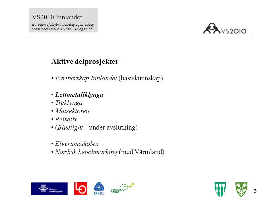 3 VS2010 Innlandet Hovedprosjekt for forskning og utvikling i samarbeid mellom NIBR, ØF og ØSIR Aktive delprosjekter Partnerskap Innlandet (basiskunns