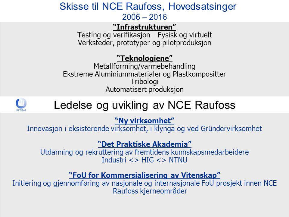 """RTIM Raufoss Technology & Industrial Management Skisse til NCE Raufoss, Hovedsatsinger 2006 – 2016 """"Infrastrukturen"""" Testing og verifikasjon – Fysisk"""