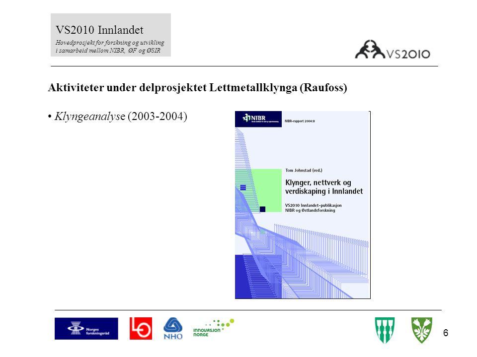 6 VS2010 Innlandet Hovedprosjekt for forskning og utvikling i samarbeid mellom NIBR, ØF og ØSIR Aktiviteter under delprosjektet Lettmetallklynga (Rauf