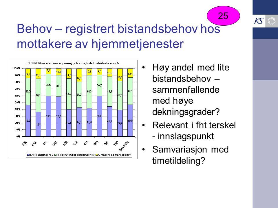 Behov – registrert bistandsbehov hos mottakere av hjemmetjenester Høy andel med lite bistandsbehov – sammenfallende med høye dekningsgrader? Relevant