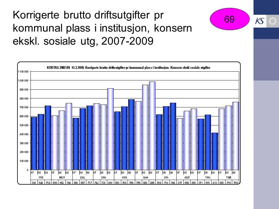 Korrigerte brutto driftsutgifter pr kommunal plass i institusjon, konsern ekskl. sosiale utg, 2007-2009 69