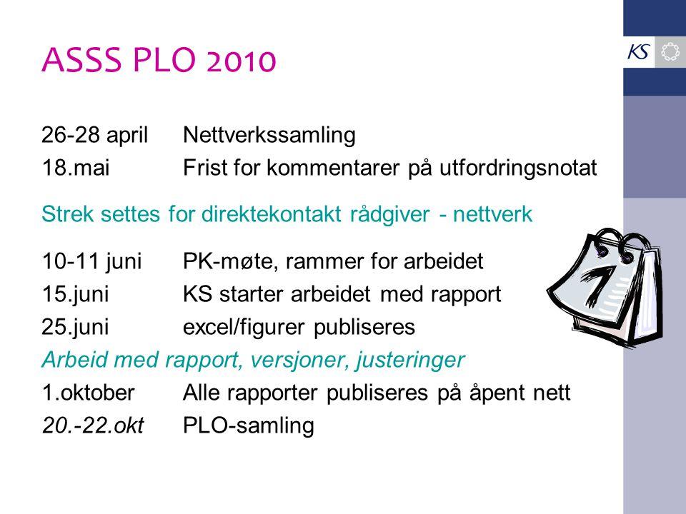 ASSS PLO 2010 26-28 aprilNettverkssamling 18.maiFrist for kommentarer på utfordringsnotat Strek settes for direktekontakt rådgiver - nettverk 10-11 ju