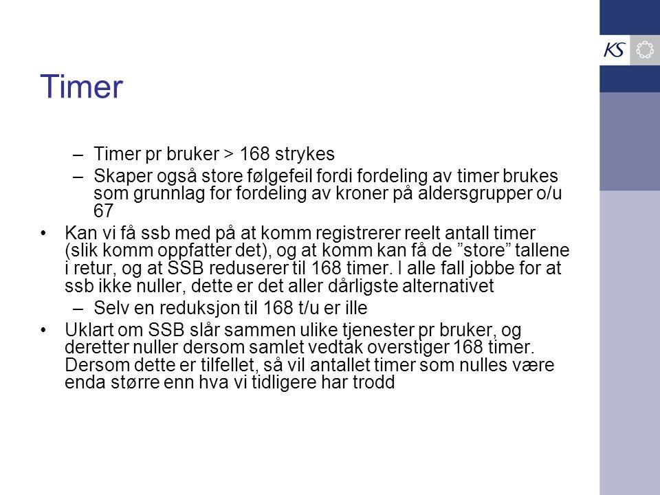 Timer –Timer pr bruker > 168 strykes –Skaper også store følgefeil fordi fordeling av timer brukes som grunnlag for fordeling av kroner på aldersgruppe