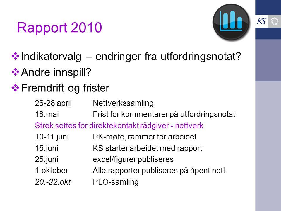 Rapport 2010  Indikatorvalg – endringer fra utfordringsnotat?  Andre innspill?  Fremdrift og frister 26-28 aprilNettverkssamling 18.maiFrist for ko