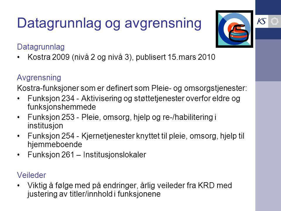 Datagrunnlag og avgrensning Datagrunnlag Kostra 2009 (nivå 2 og nivå 3), publisert 15.mars 2010 Avgrensning Kostra-funksjoner som er definert som Plei