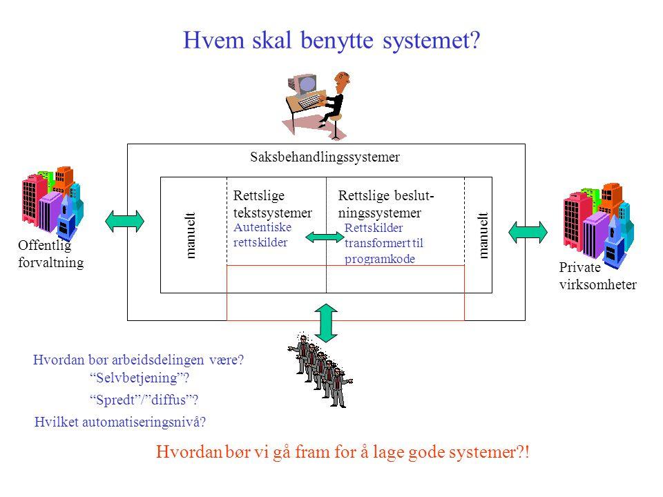 Hvordan bør vi gå fram for å lage gode systemer.