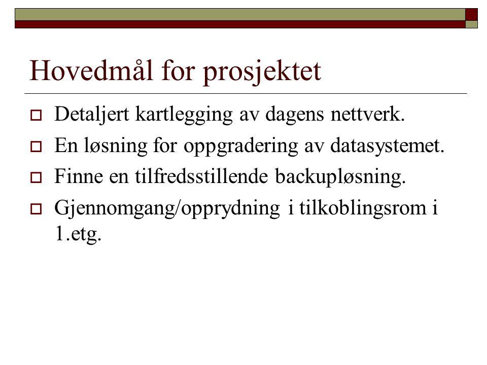 Hovedmål for prosjektet  Detaljert kartlegging av dagens nettverk.