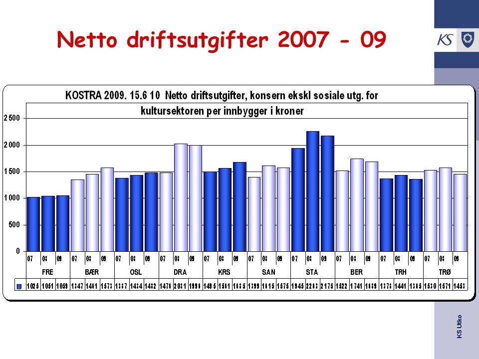 KS Utko Netto driftsutgifter 2007 - 09