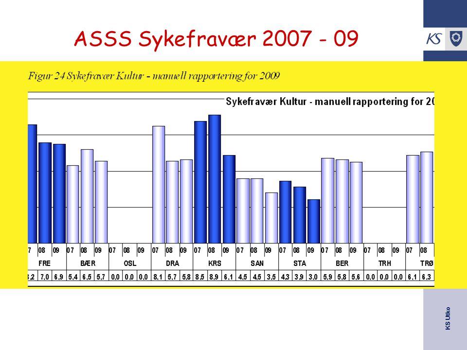 KS Utko ASSS Sykefravær 2007 - 09