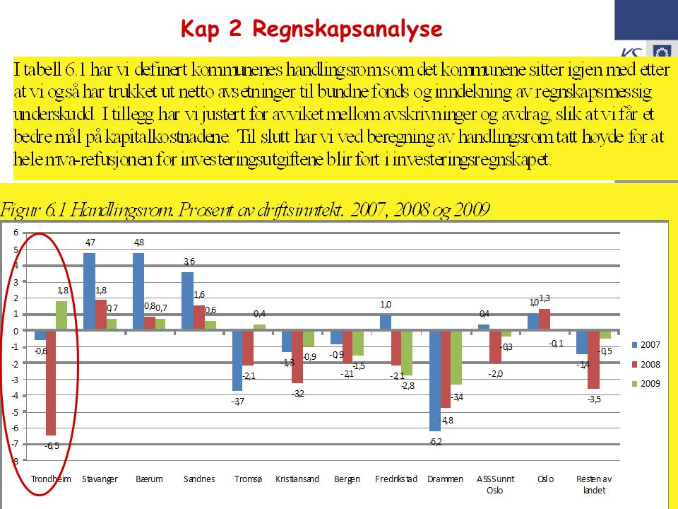 Kap 2 Regnskapsanalyse