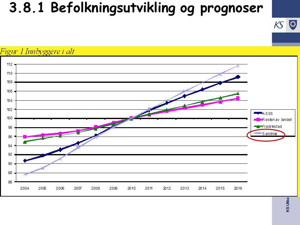 KS Utko 3.8.1 Befolkningsutvikling og prognoser