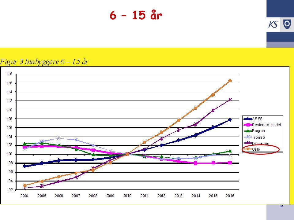 KS Utko 6 – 15 år