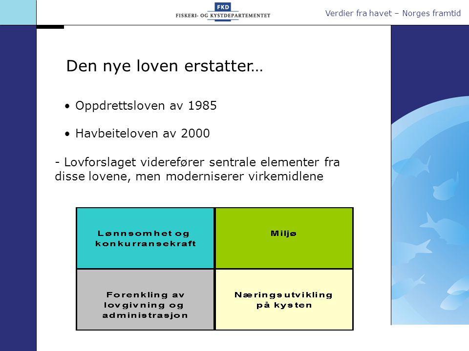Verdier fra havet – Norges framtid Oppdrettsloven av 1985 Havbeiteloven av 2000 Den nye loven erstatter… - Lovforslaget viderefører sentrale elementer fra disse lovene, men moderniserer virkemidlene