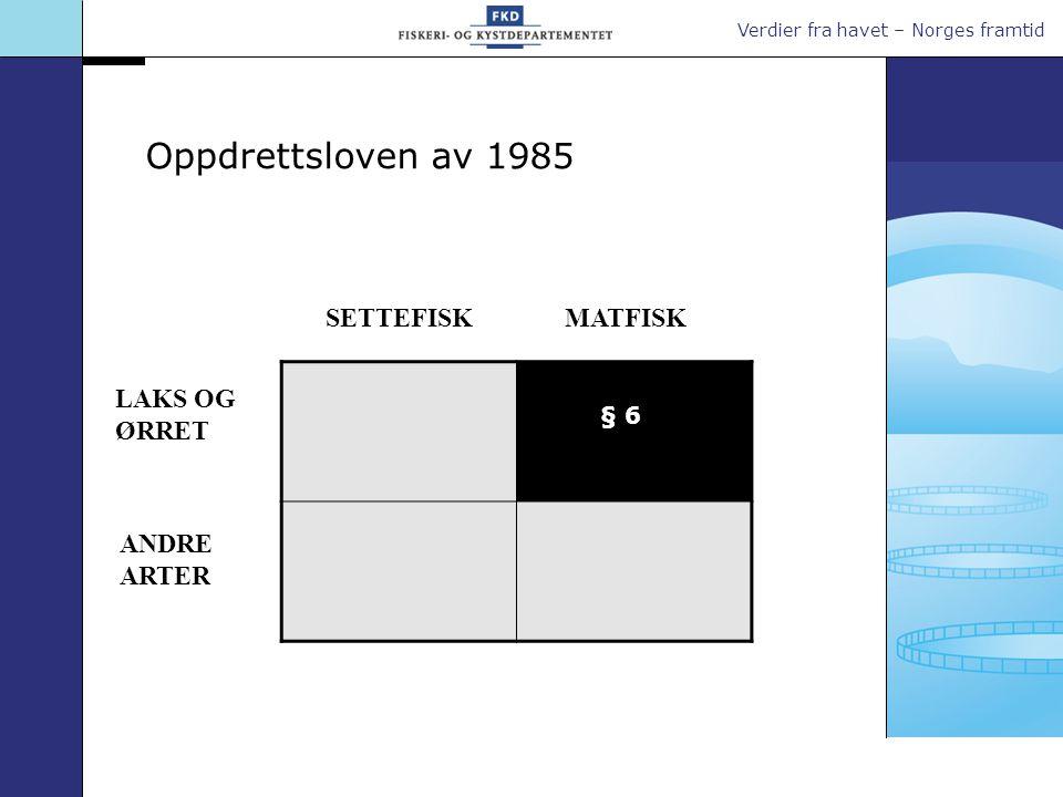 Verdier fra havet – Norges framtid Oppdrettsloven av 1985 § 6 LAKS OG ØRRET ANDRE ARTER SETTEFISK MATFISK