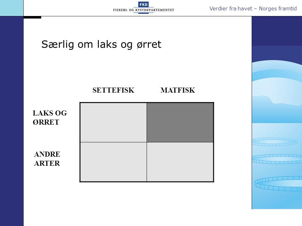 Verdier fra havet – Norges framtid Særlig om laks og ørret LAKS OG ØRRET ANDRE ARTER SETTEFISK MATFISK