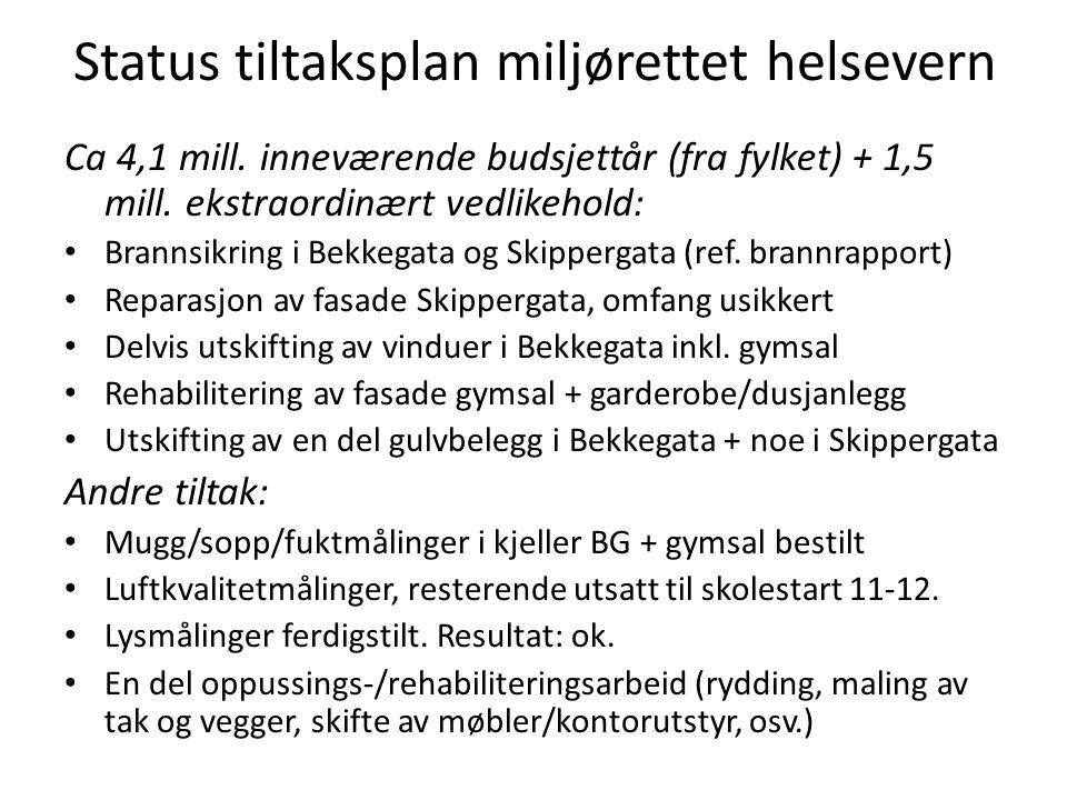 Status tiltaksplan miljørettet helsevern Ca 4,1 mill. inneværende budsjettår (fra fylket) + 1,5 mill. ekstraordinært vedlikehold: Brannsikring i Bekke