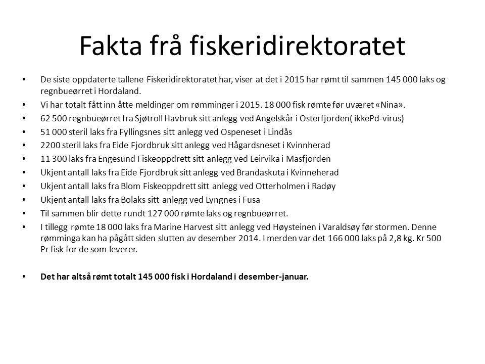 Fakta frå fiskeridirektoratet De siste oppdaterte tallene Fiskeridirektoratet har, viser at det i 2015 har rømt til sammen 145 000 laks og regnbueørre