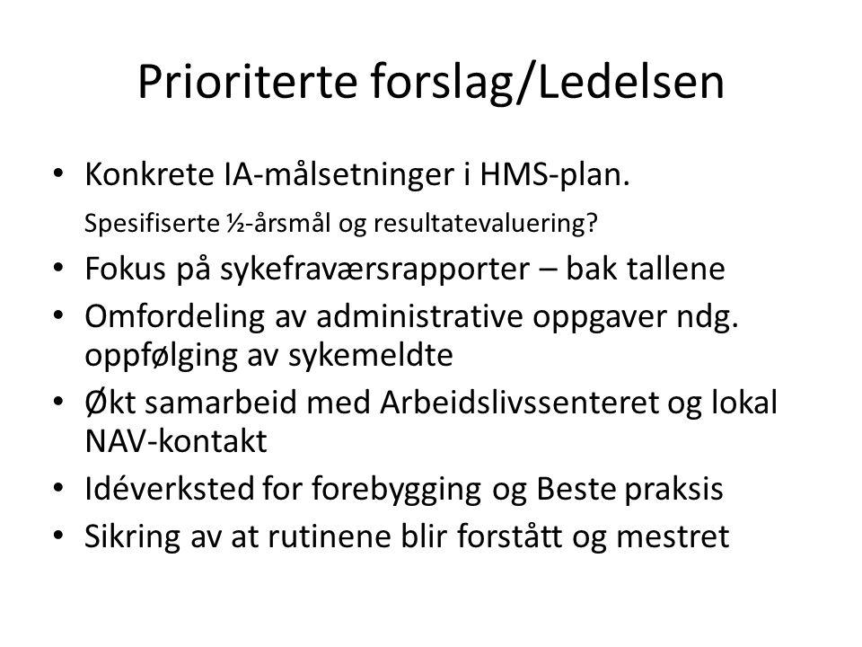 Prioriterte forslag/Ledelsen Konkrete IA-målsetninger i HMS-plan.