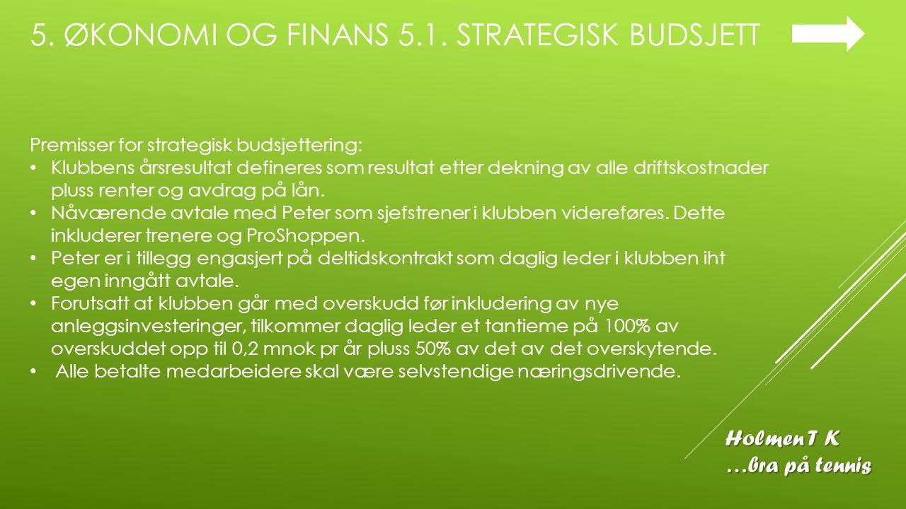 5. ØKONOMI OG FINANS 5.1. STRATEGISK BUDSJETT Premisser for strategisk budsjettering: Klubbens årsresultat defineres som resultat etter dekning av all