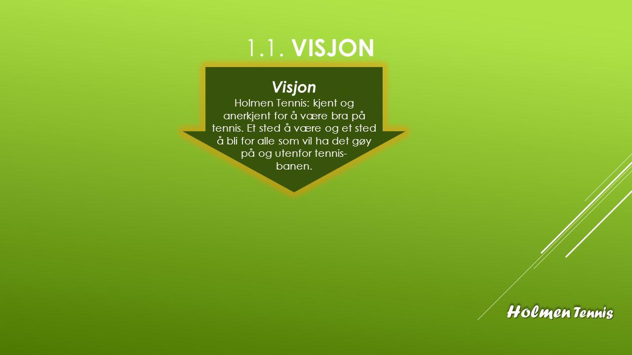 1.1. VISJON Visjon Holmen Tennis: kjent og anerkjent for å være bra på tennis. Et sted å være og et sted å bli for alle som vil ha det gøy på og utenf