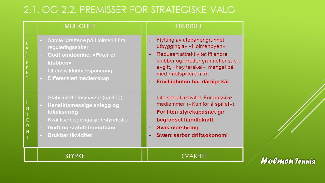 2.1. OG 2.2. PREMISSER FOR STRATEGISKE VALG MULIGHET TRUSSEL EKSTERNTEKSTERNT -Samle idrettene på Holmen i.f.m. reguleringssaker -Godt omdømme, «Peter