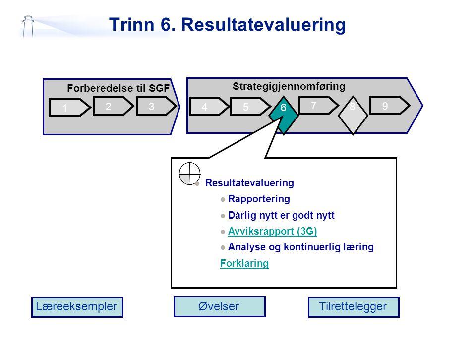 Trinn 6. Resultatevaluering 6 2 1 3 45 7 Forberedelse til SGF Strategigjennomføring 9 6 6 8 Læreeksempler Øvelser Tilrettelegger 6 Resultatevaluering