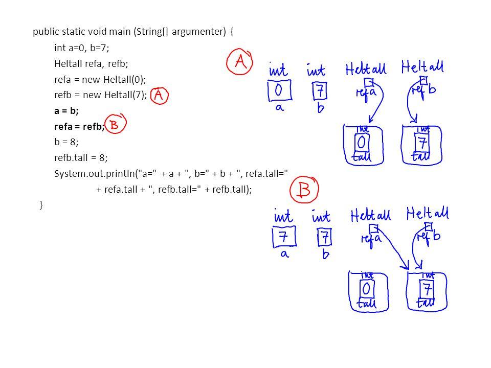 public static void main (String[] argumenter) { int a=0, b=7; Heltall refa, refb; refa = new Heltall(0); refb = new Heltall(7); a = b; refa = refb; b