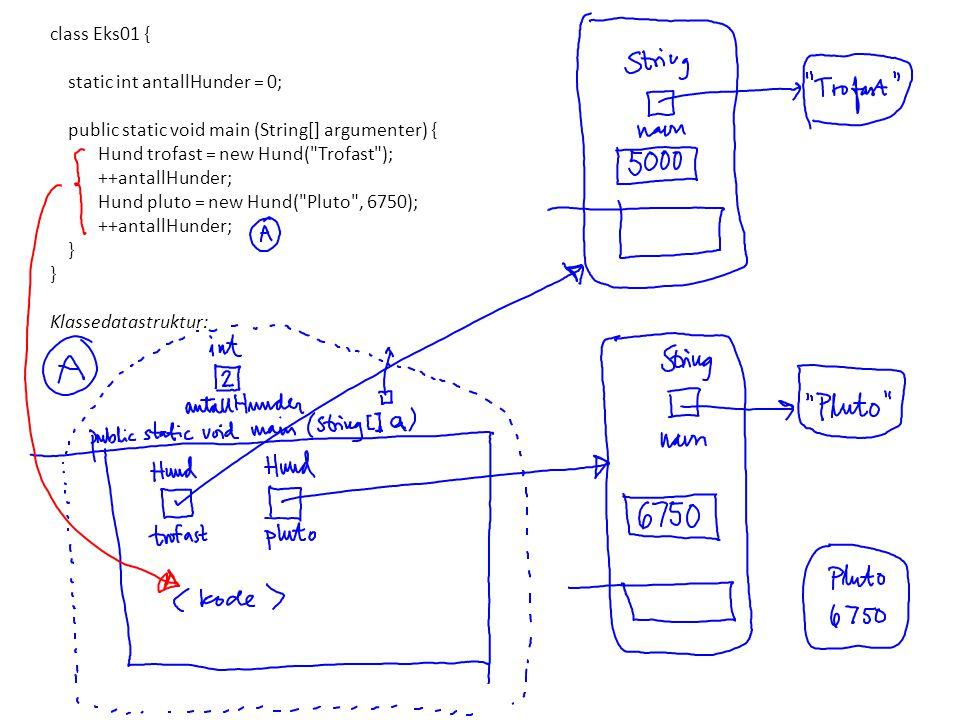 class Eks01 { static int antallHunder = 0; public static void main (String[] argumenter) { Hund trofast = new Hund(
