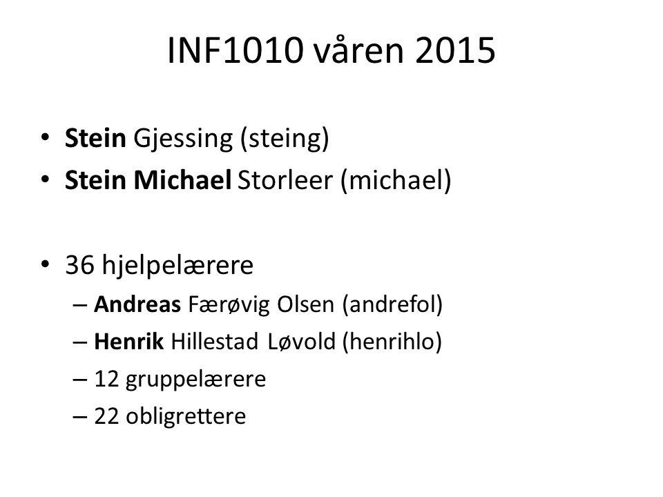 INF1010 våren 2015 Stein Gjessing (steing) Stein Michael Storleer (michael) 36 hjelpelærere – Andreas Færøvig Olsen (andrefol) – Henrik Hillestad Løvo