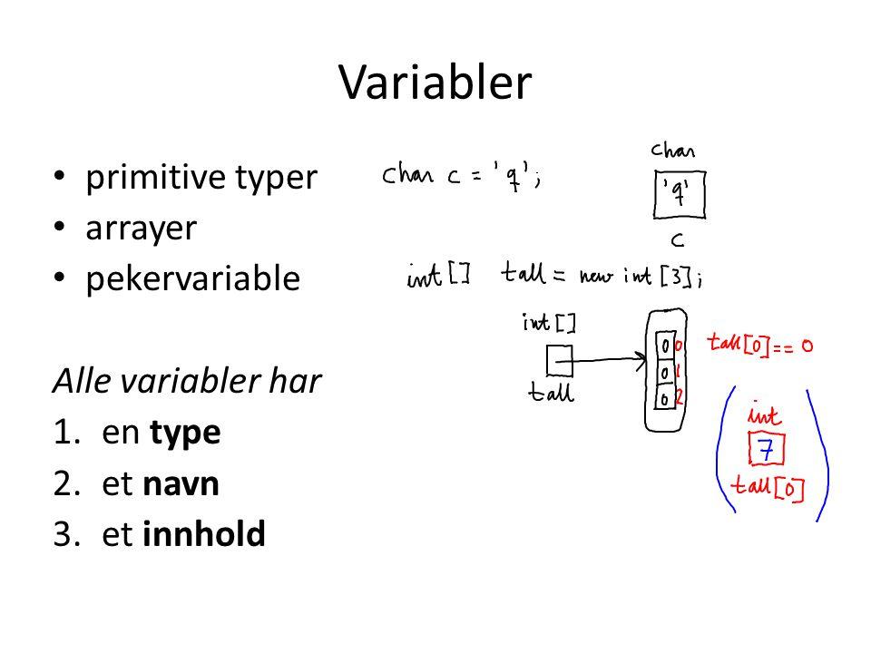 Variabler primitive typer arrayer pekervariable Alle variabler har 1.en type 2.et navn 3.et innhold