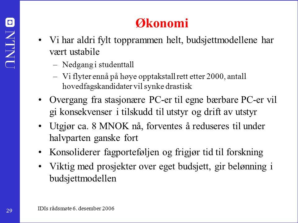 29 IDIs rådsmøte 6. desember 2006 Økonomi Vi har aldri fylt topprammen helt, budsjettmodellene har vært ustabile –Nedgang i studenttall –Vi flyter enn