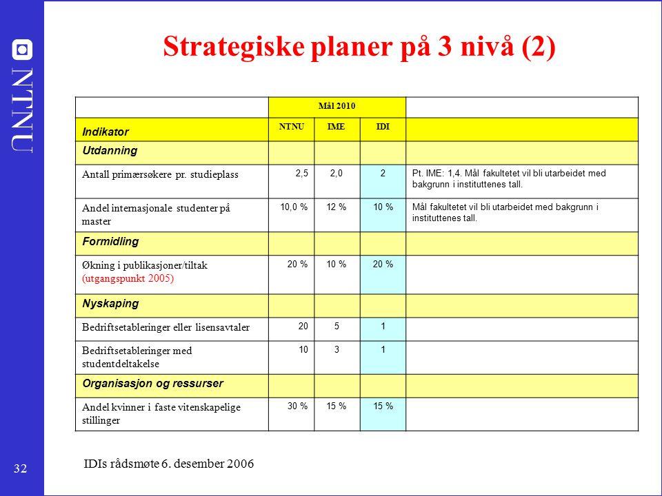 32 IDIs rådsmøte 6. desember 2006 Strategiske planer på 3 nivå (2) Mål 2010 Indikator NTNUIMEIDI Utdanning Antall primærsøkere pr. studieplass 2,52,02