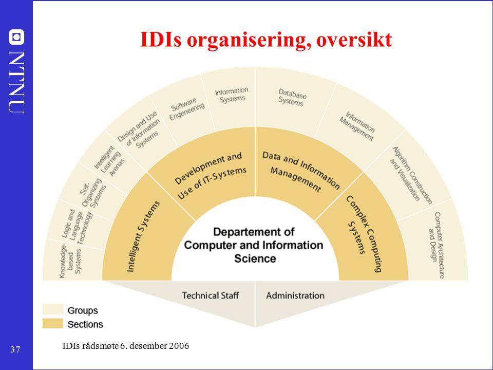 37 IDIs rådsmøte 6. desember 2006 IDIs organisering, oversikt