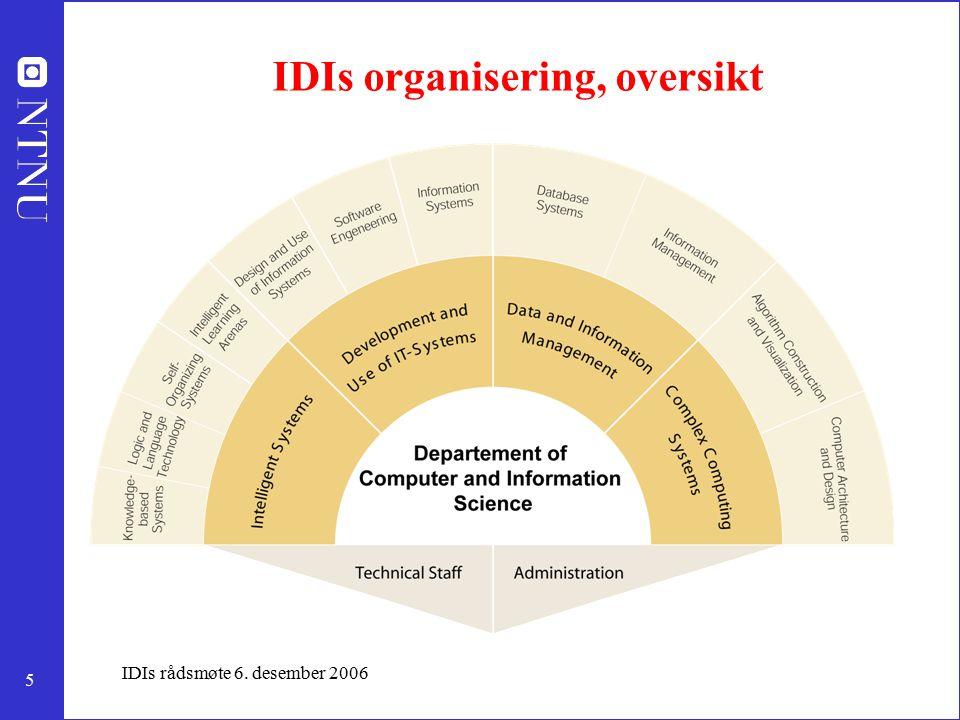 5 IDIs rådsmøte 6. desember 2006 IDIs organisering, oversikt