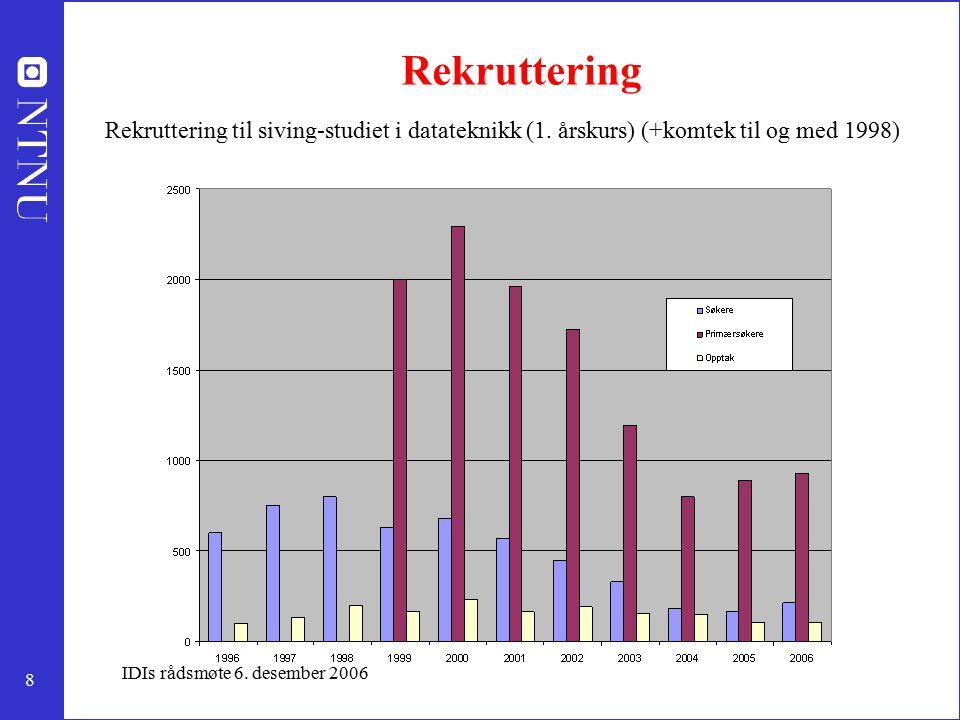 8 IDIs rådsmøte 6. desember 2006 Rekruttering Rekruttering til siving-studiet i datateknikk (1. årskurs) (+komtek til og med 1998)