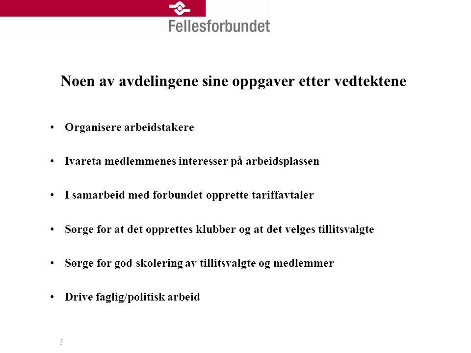 Noen av avdelingene sine oppgaver etter vedtektene Organisere arbeidstakere Ivareta medlemmenes interesser på arbeidsplassen I samarbeid med forbundet