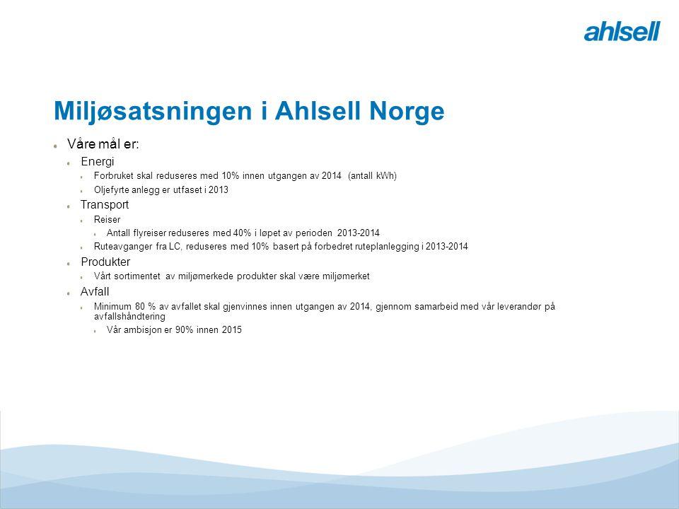 Miljøsatsningen i Ahlsell Norge Våre mål er: Energi Forbruket skal reduseres med 10% innen utgangen av 2014 (antall kWh) Oljefyrte anlegg er utfaset i 2013 Transport Reiser Antall flyreiser reduseres med 40% i løpet av perioden 2013-2014 Ruteavganger fra LC, reduseres med 10% basert på forbedret ruteplanlegging i 2013-2014 Produkter Vårt sortimentet av miljømerkede produkter skal være miljømerket Avfall Minimum 80 % av avfallet skal gjenvinnes innen utgangen av 2014, gjennom samarbeid med vår leverandør på avfallshåndtering Vår ambisjon er 90% innen 2015