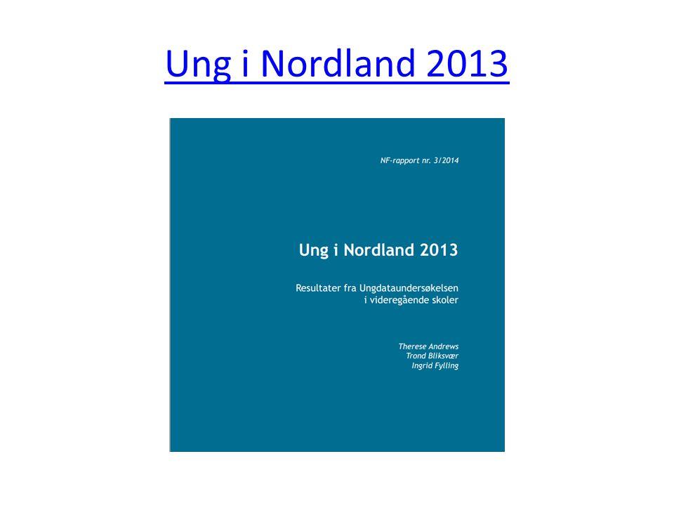 Ung i Nordland 2013