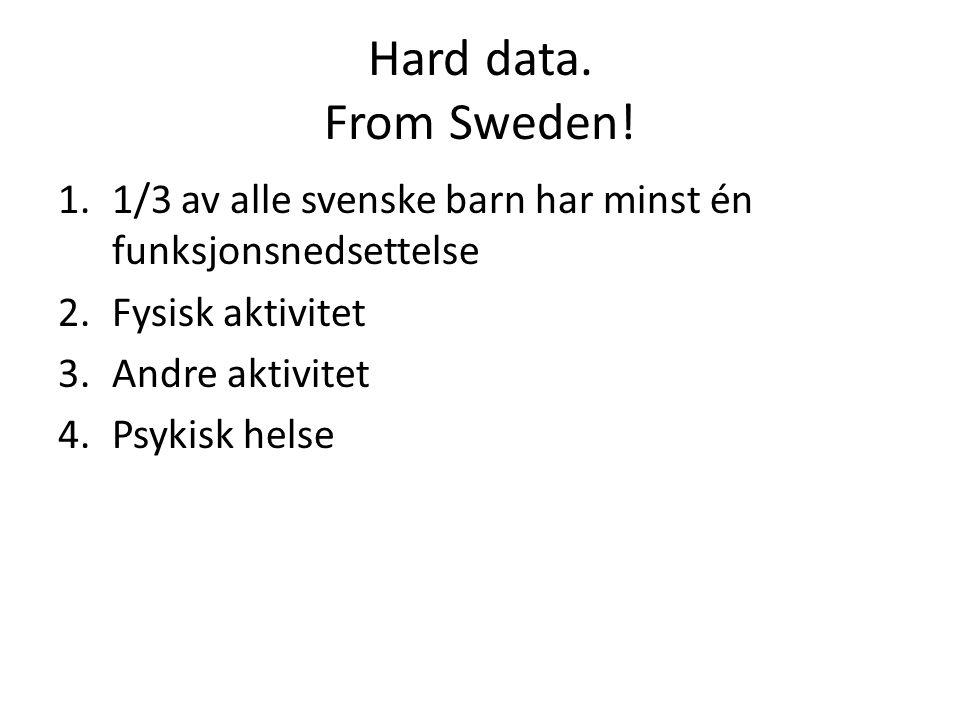 Hard data. From Sweden! 1.1/3 av alle svenske barn har minst én funksjonsnedsettelse 2.Fysisk aktivitet 3.Andre aktivitet 4.Psykisk helse