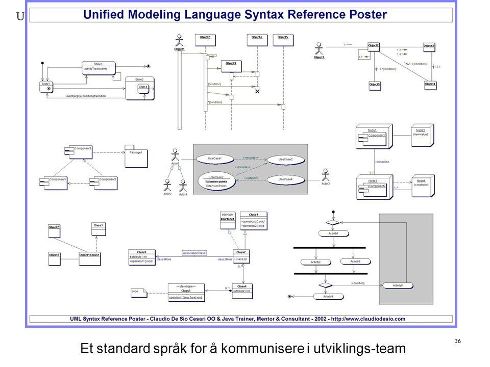 36 Et standard språk for å kommunisere i utviklings-team