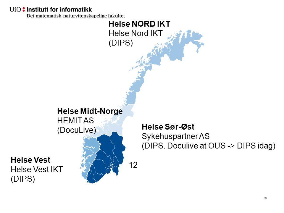 50 Helse NORD IKT Helse Nord IKT (DIPS) Helse Midt-Norge HEMIT AS (DocuLive) Helse Vest Helse Vest IKT (DIPS) Helse Sør-Øst Sykehuspartner AS (DIPS. D