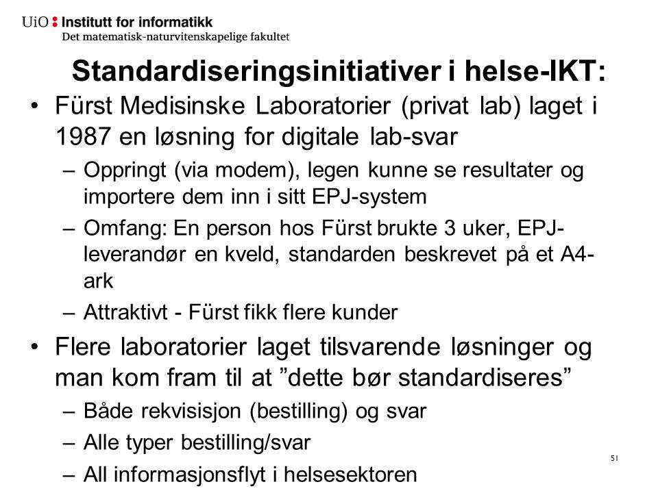 Standardiseringsinitiativer i helse-IKT: Fürst Medisinske Laboratorier (privat lab) laget i 1987 en løsning for digitale lab-svar –Oppringt (via modem