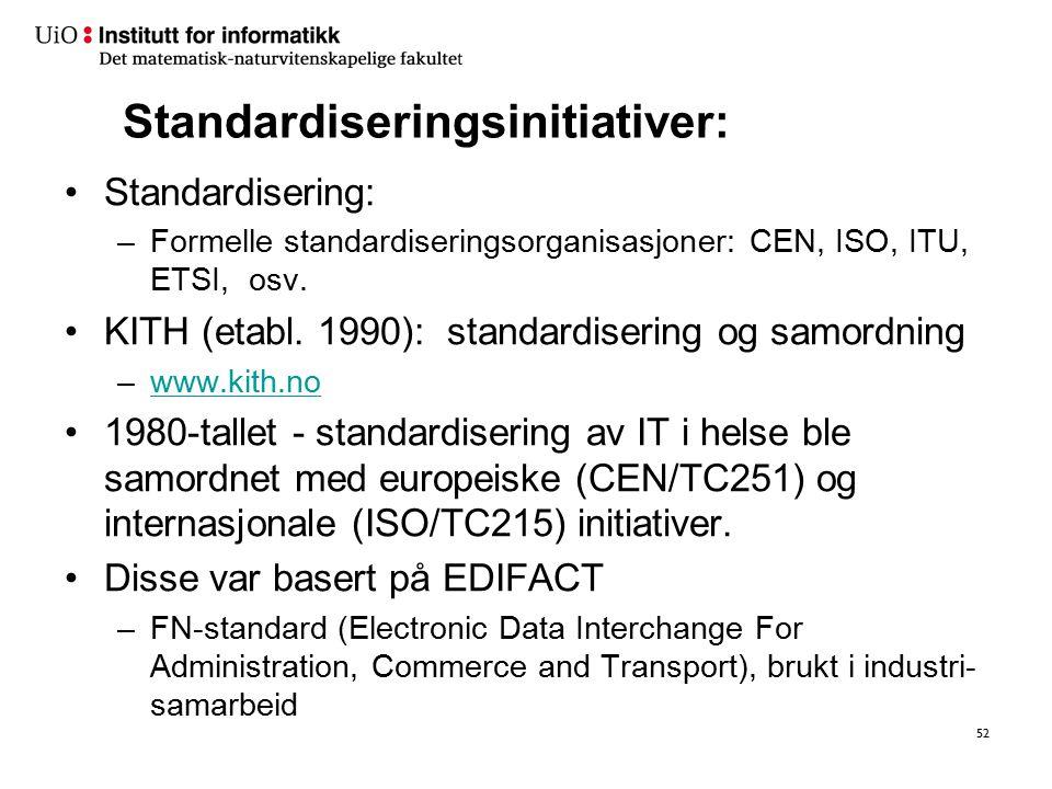 Standardiseringsinitiativer: Standardisering: –Formelle standardiseringsorganisasjoner: CEN, ISO, ITU, ETSI, osv. KITH (etabl. 1990): standardisering