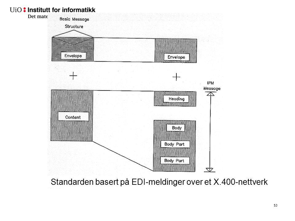 53 Standarden basert på EDI-meldinger over et X.400-nettverk